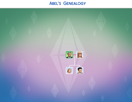 sims-genealogy