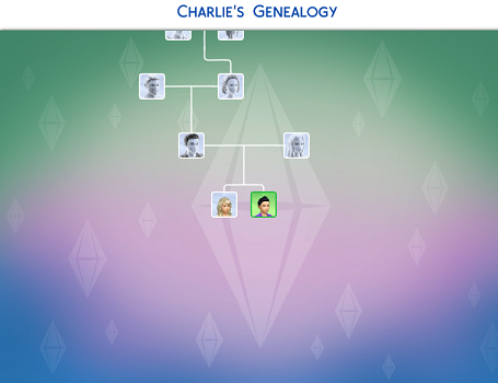 sims-legacy